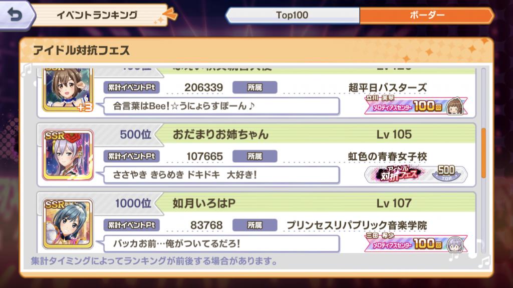 ときめきアイドル イベント「アイドル対抗フェス」イベントランキング100~1,000位