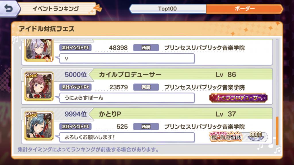 ときめきアイドル イベント「アイドル対抗フェス」イベントランキング1,000~10,000位
