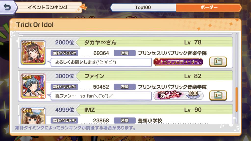 [ときドル]イベント「Trick Or Idol」イベントランキング2000-5000