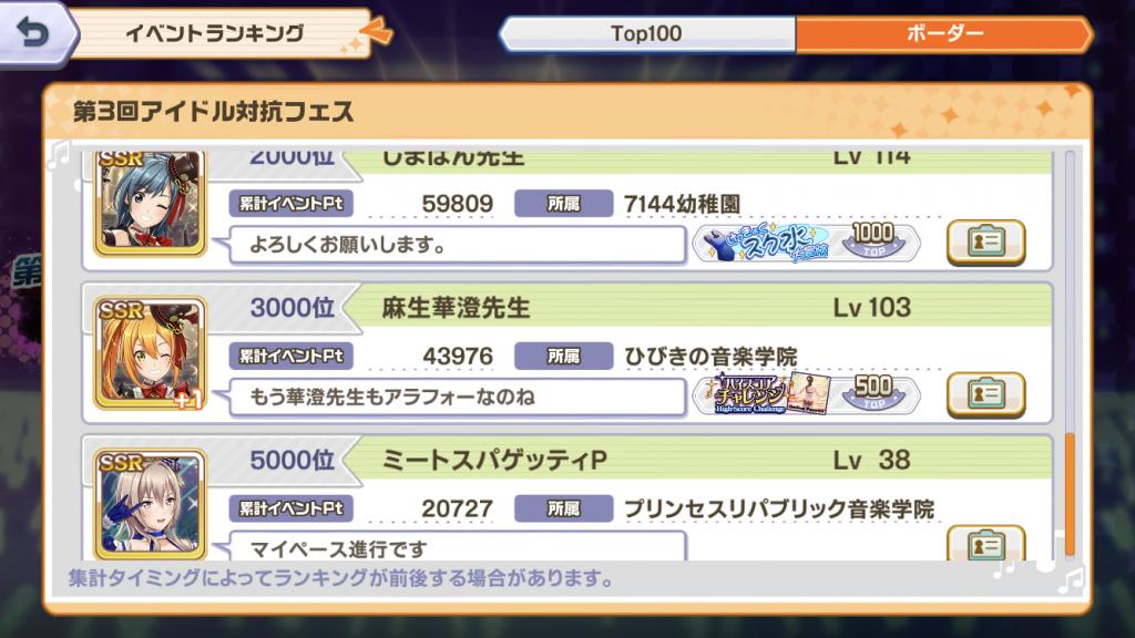 ときめきアイドル 第3回アイドル対抗フェス 2,000〜5,000位