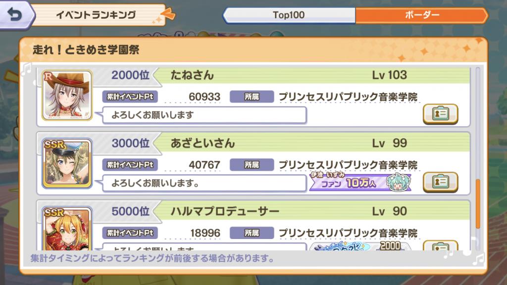 ときめきアイドル イベント「走れ!ときめき学園祭」2,000~5,000位