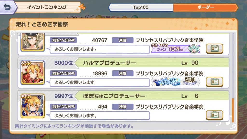 ときめきアイドル イベント「走れ!ときめき学園祭」~10,000位