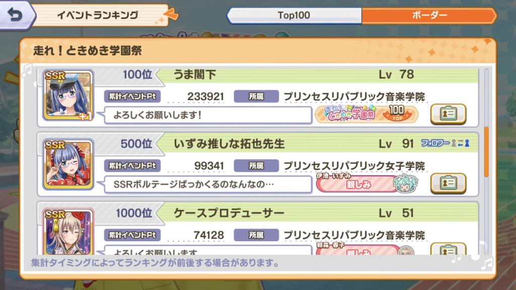 ときめきアイドル イベント「走れ!ときめき学園祭」100~1,000位